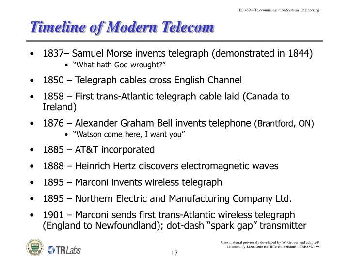 Timeline of Modern Telecom