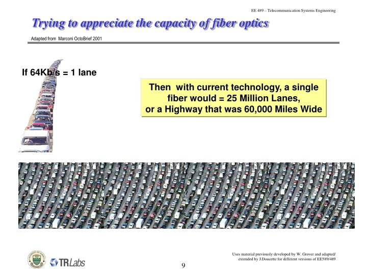 Trying to appreciate the capacity of fiber optics