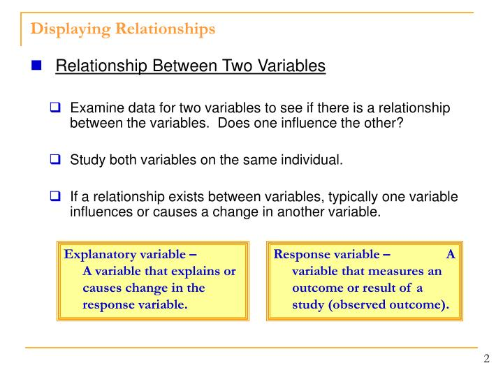Displaying relationships