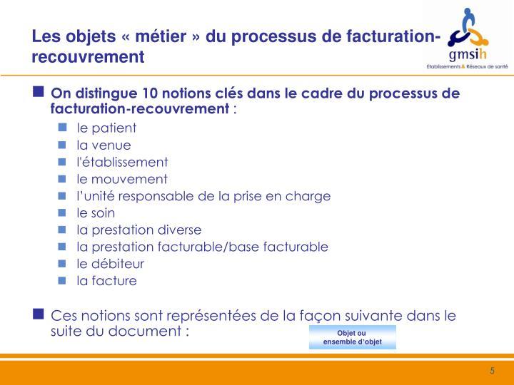 Les objets «métier» du processus de facturation-recouvrement