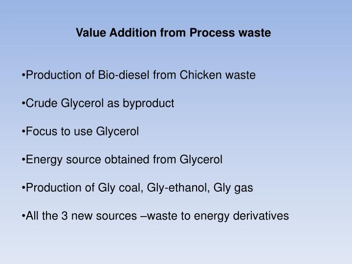 Value Addition from Process waste