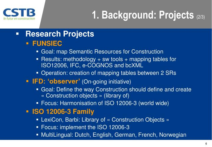1. Background: Projects