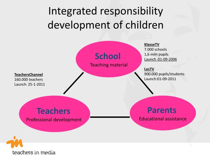 Integrated responsibility