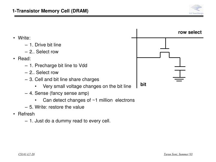 1-Transistor Memory Cell (DRAM)