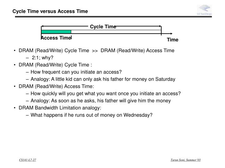 Cycle Time versus Access Time