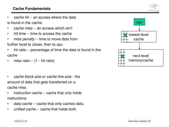 Cache Fundamentals