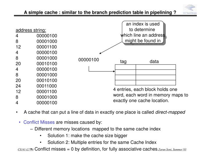 A simple cache : similar to the branch prediction table in pipelining ?