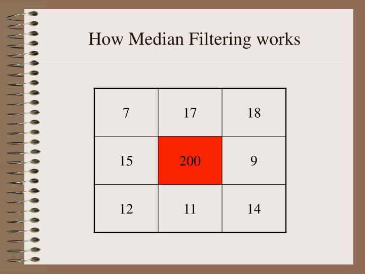 How Median Filtering works