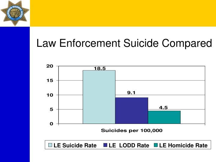 LE Suicide Rate