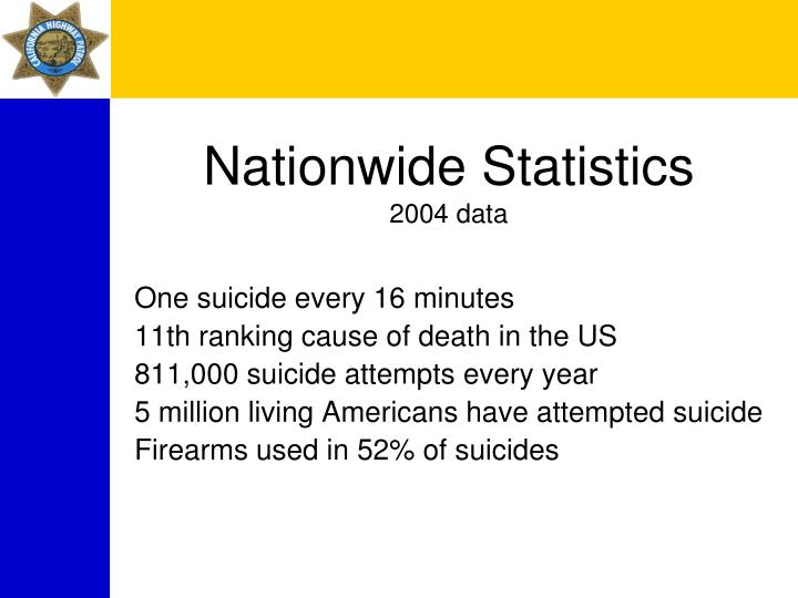 Nationwide Statistics