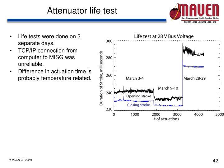 Attenuator life test