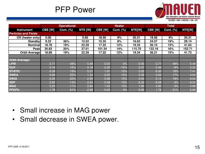 PFP Power