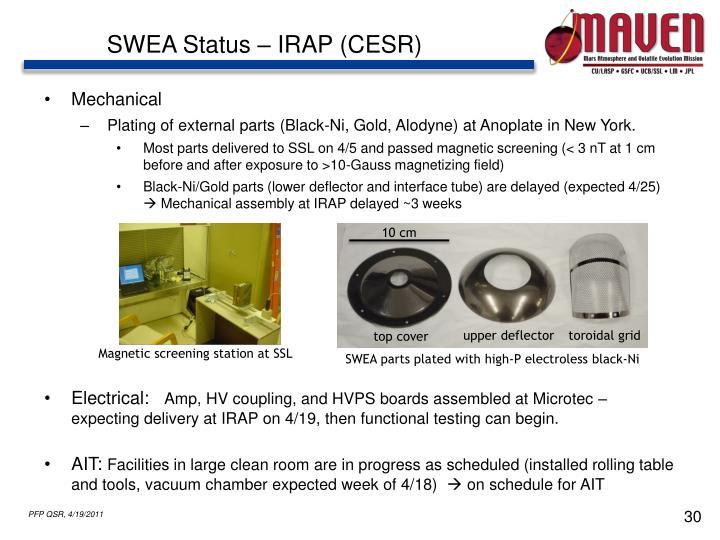 SWEA Status – IRAP (CESR)