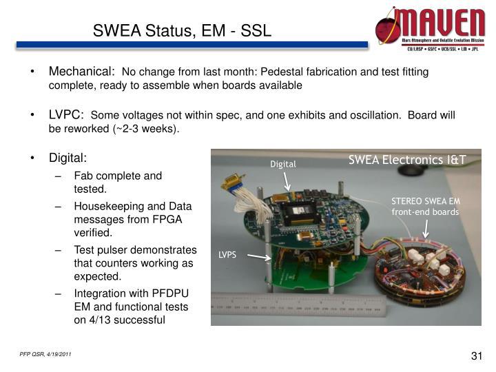 SWEA Status, EM - SSL