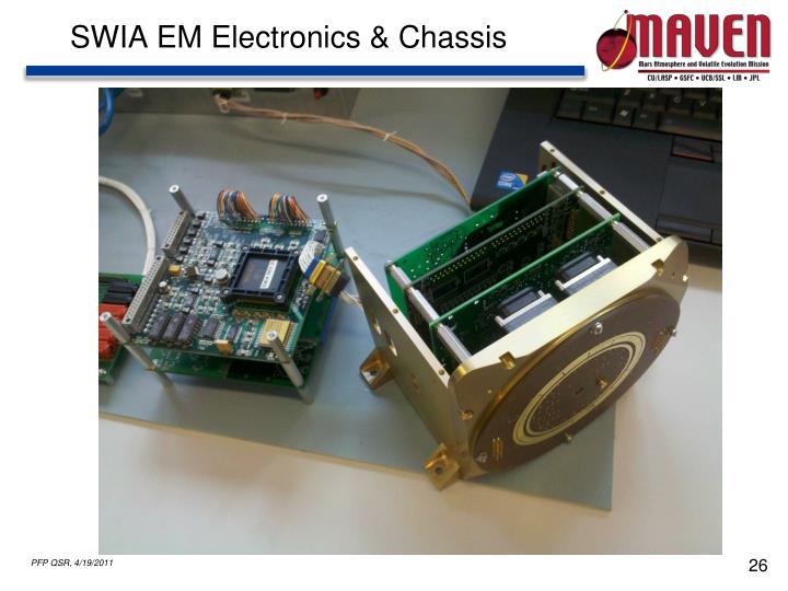 SWIA EM Electronics & Chassis
