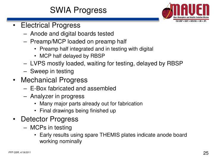SWIA Progress