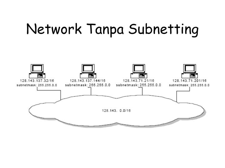 Network Tanpa Subnetting