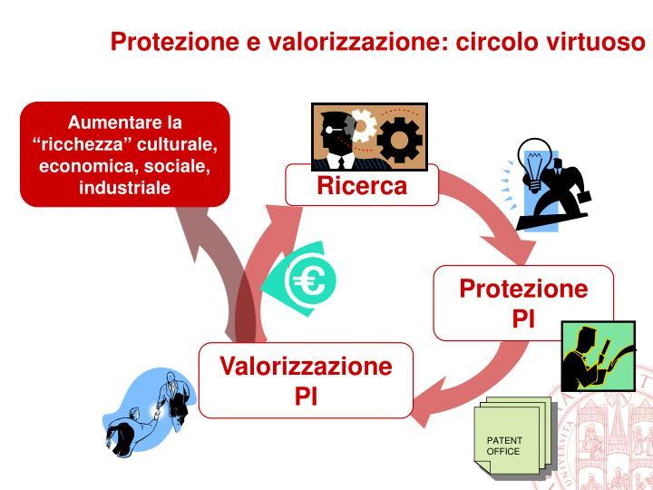 Protezione e valorizzazione: circolo virtuoso