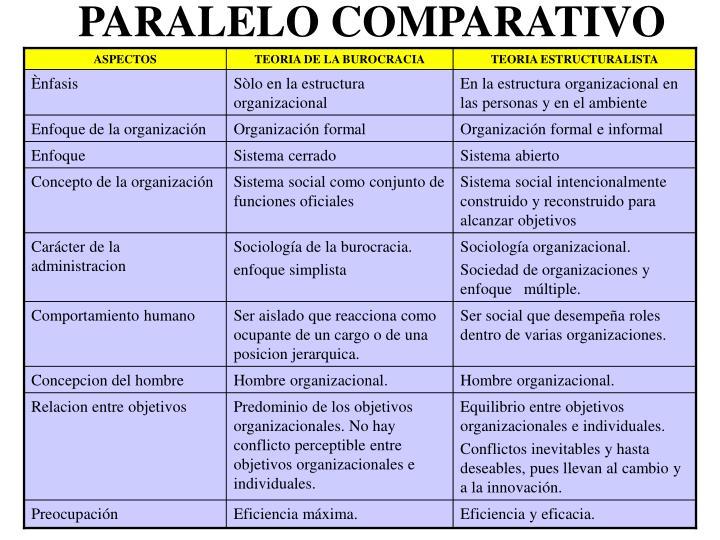 PARALELO COMPARATIVO