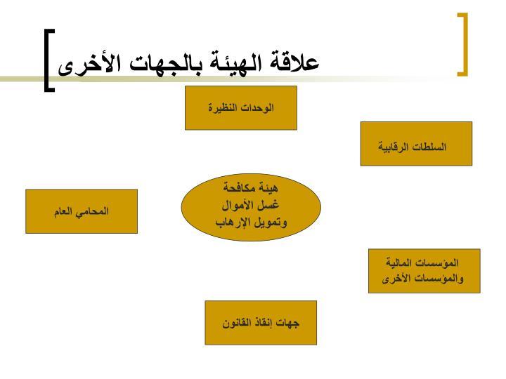 علاقة الهيئة بالجهات الأخرى