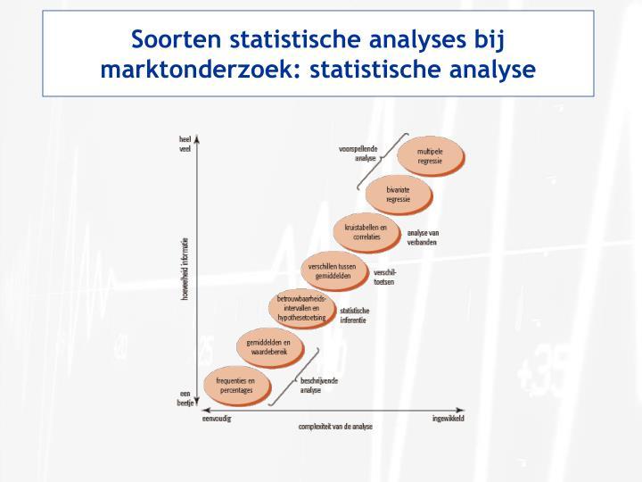 Soorten statistische analyses bij marktonderzoek: