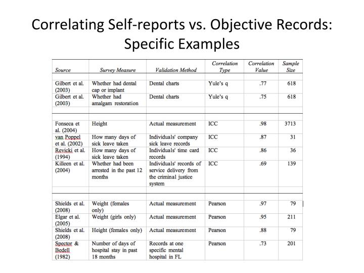 Correlating Self-reports vs. Objective Records: Specific Examples