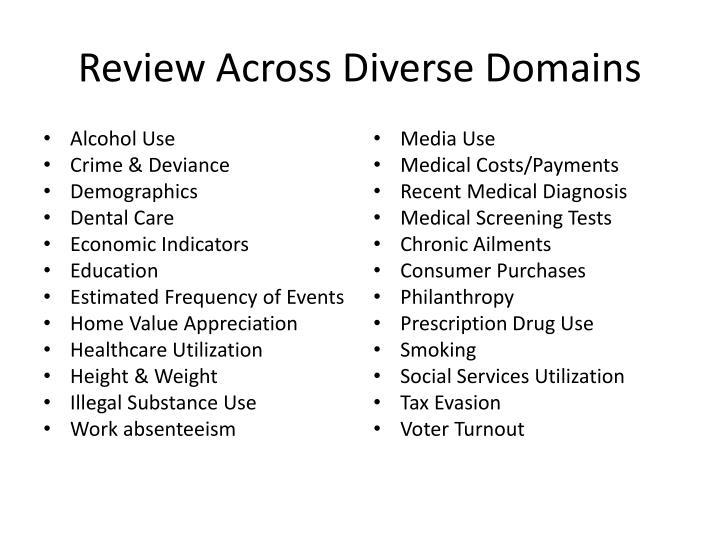 Review Across Diverse Domains