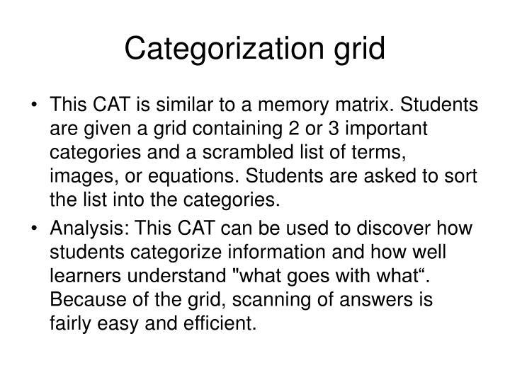 Categorization grid