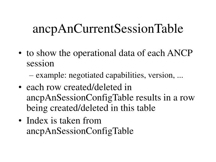 ancpAnCurrentSessionTable