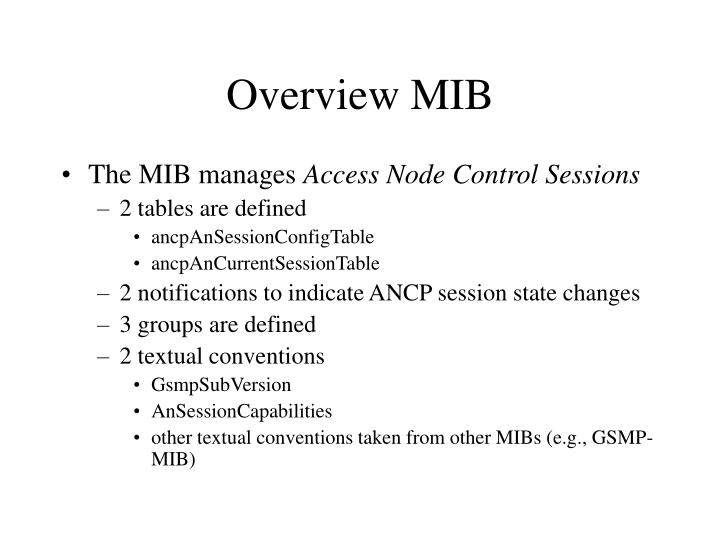 Overview MIB
