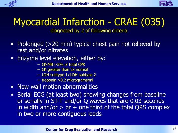 Myocardial Infarction - CRAE (035)