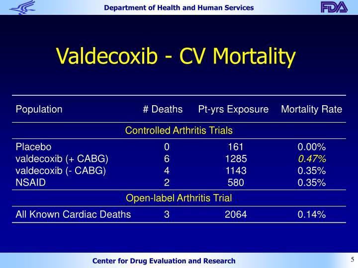 Valdecoxib - CV Mortality