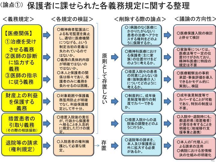 保護者に課せられた各義務規定に関する整理