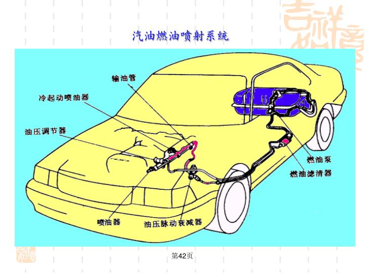 汽油燃油喷射系统