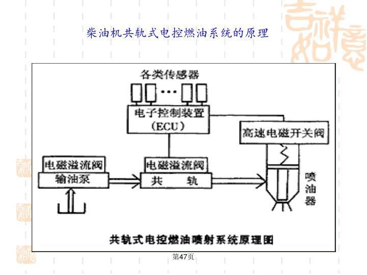柴油机共轨式电控燃油系统的原理