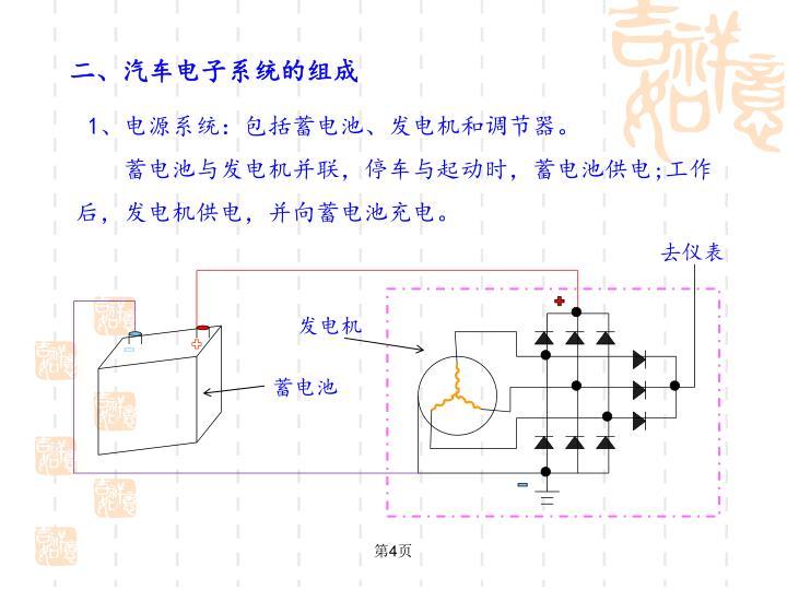 二、汽车电子系统的组成