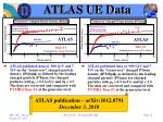 atlas ue data