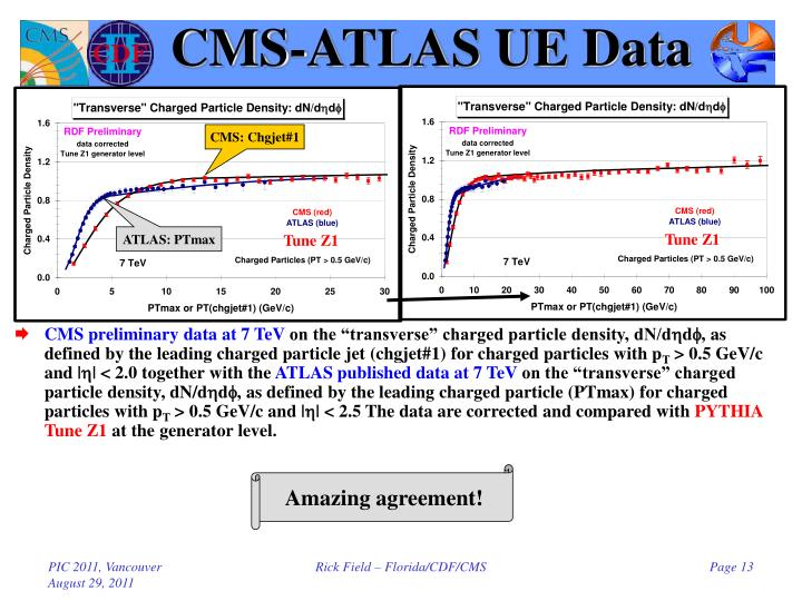 CMS-ATLAS UE Data