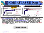 cms atlas ue data