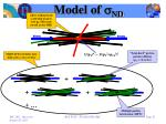 model of s nd