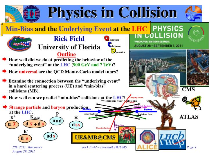 Physics in collision