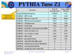 pythia tune z11