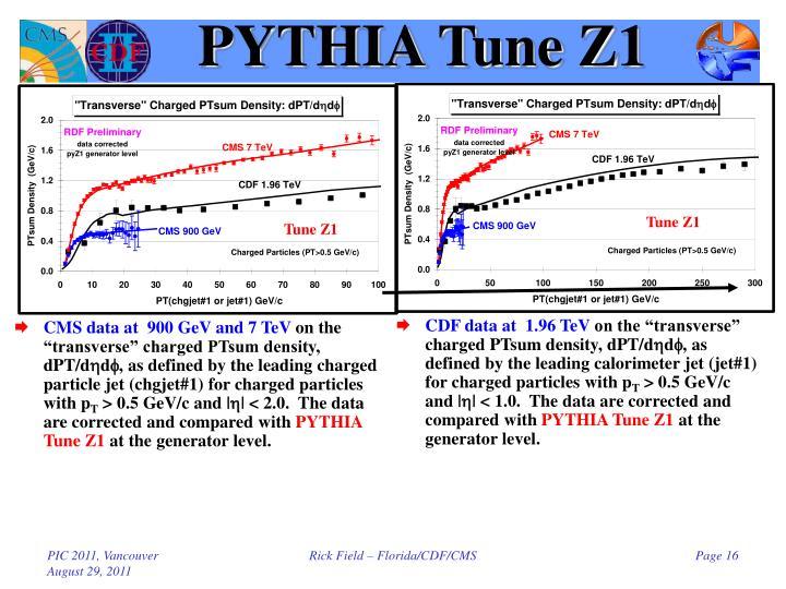 PYTHIA Tune Z1