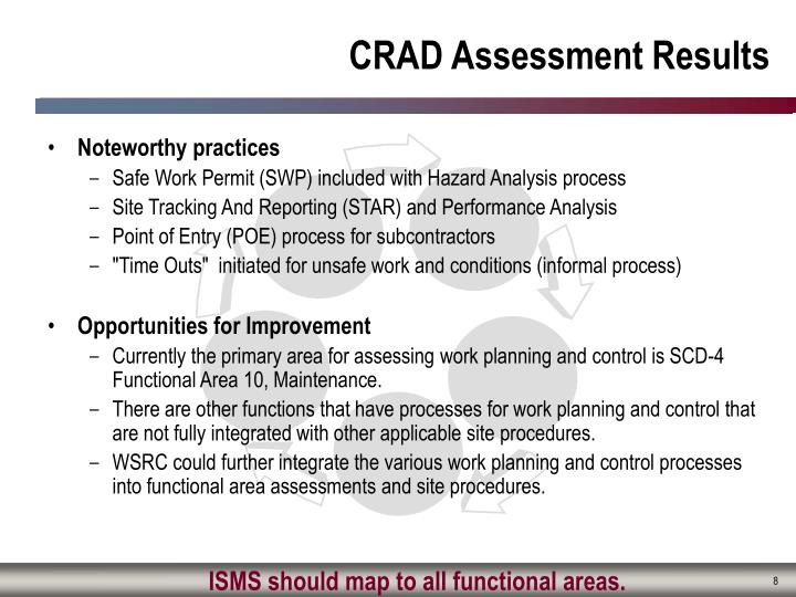 CRAD Assessment Results