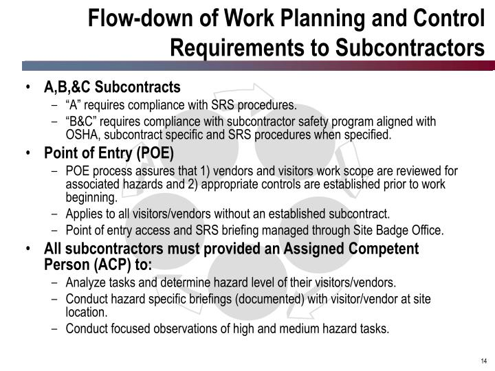 Flow-down of Work Planning and Control