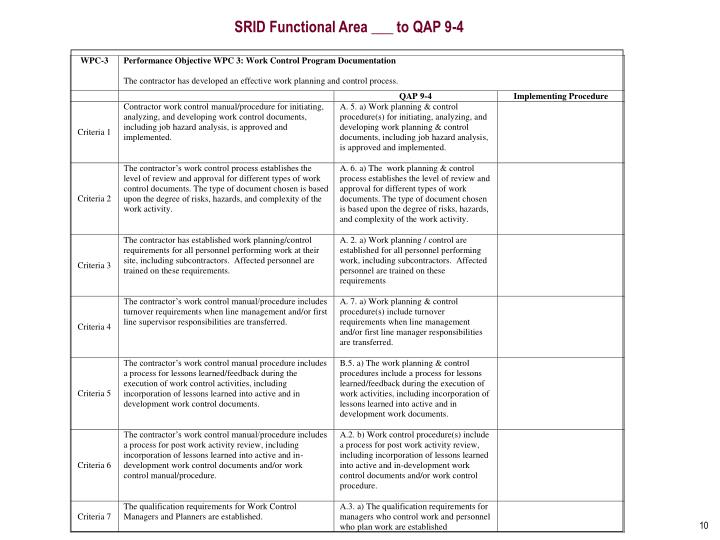 SRID Functional Area ___ to QAP 9-4