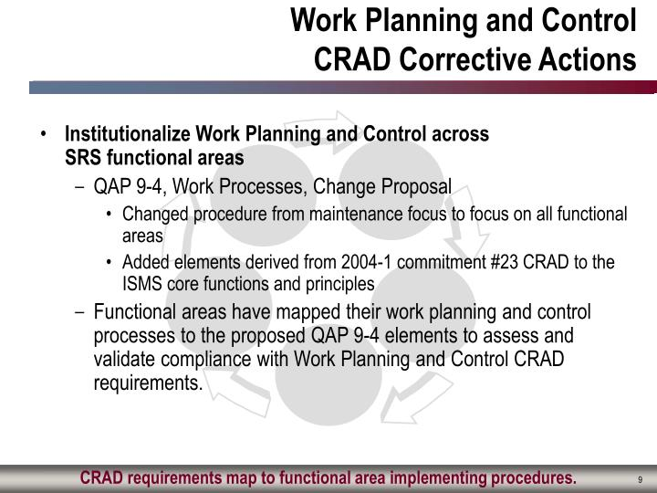 Work Planning and Control