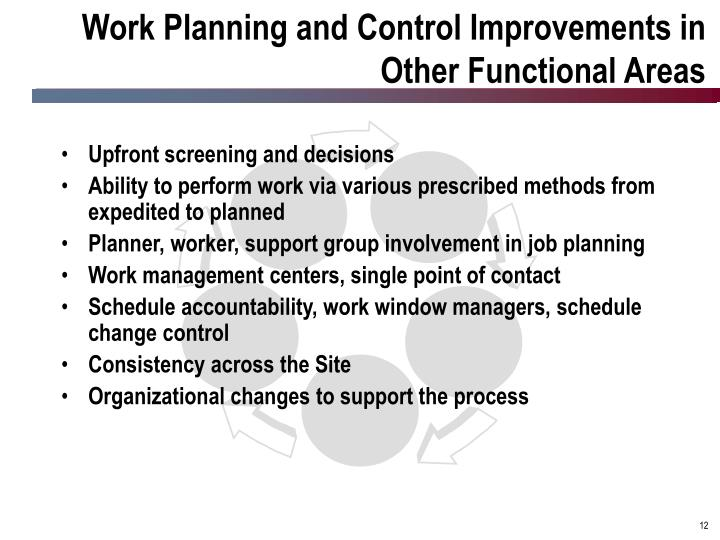 Work Planning and Control Improvements in Other Functional Areas