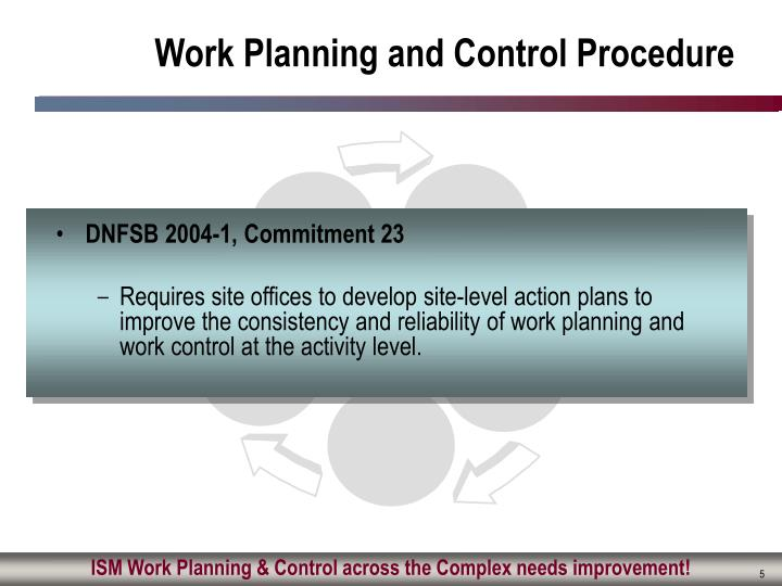 Work Planning and Control Procedure