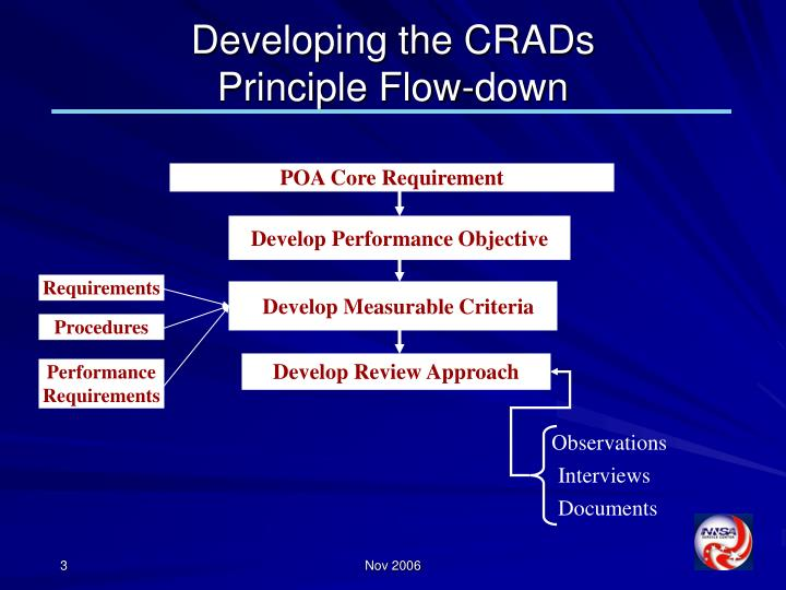 Developing the crads principle flow down